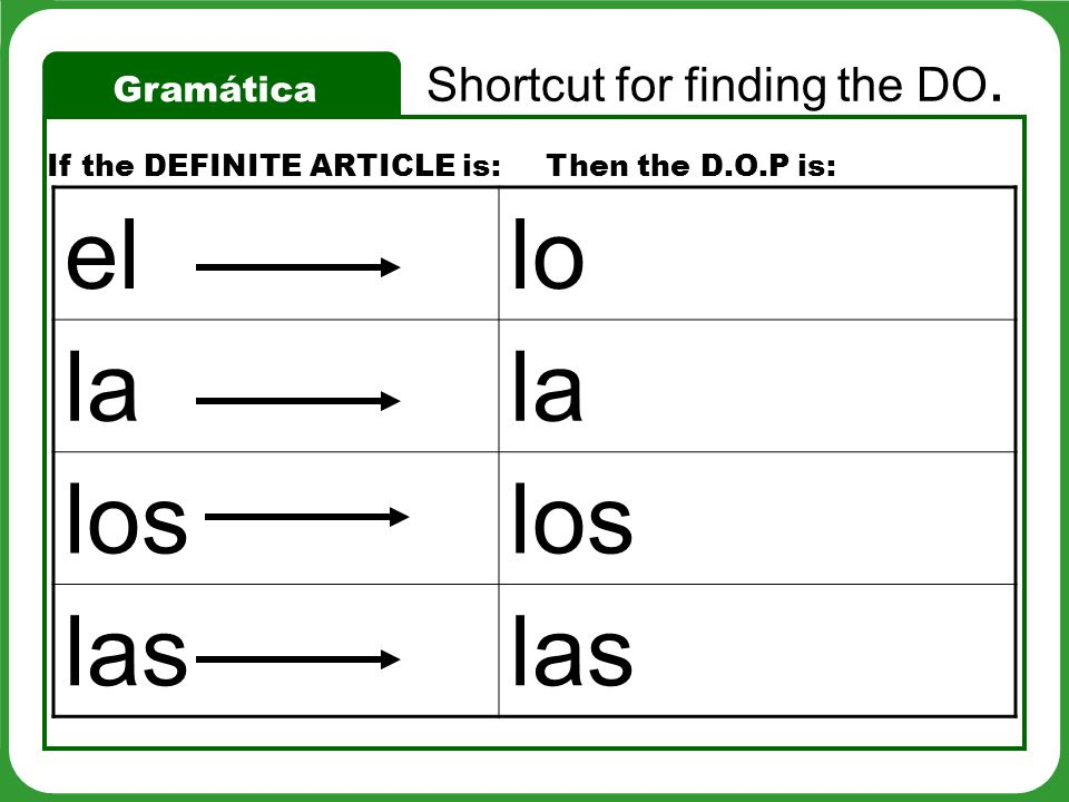 Shortcut for finding the DO.