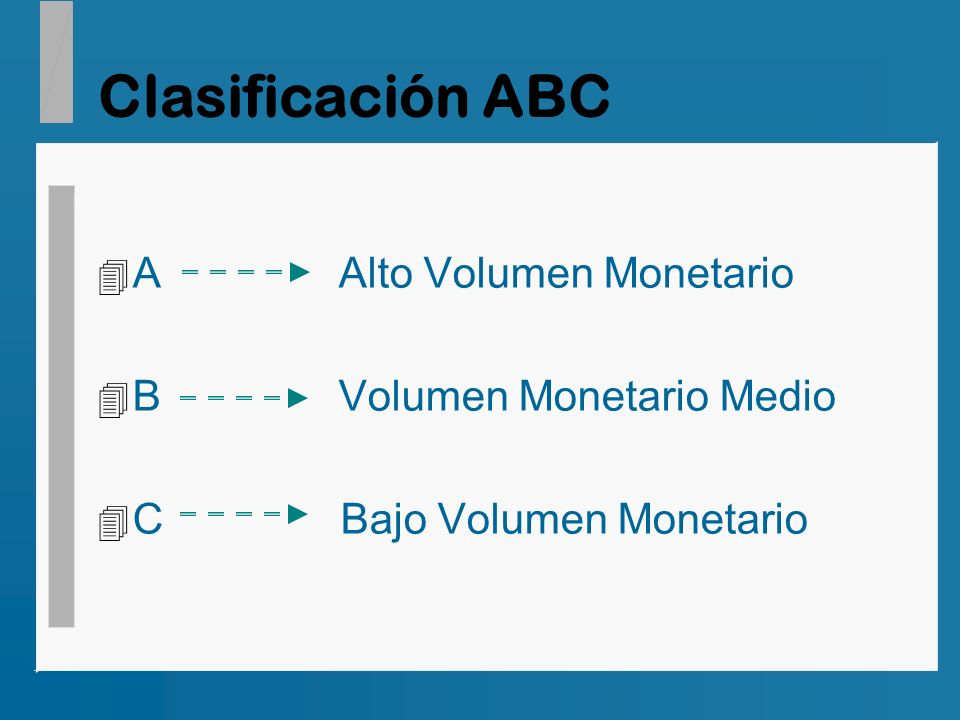 Clasificación ABC A Alto Volumen Monetario B Volumen Monetario Medio
