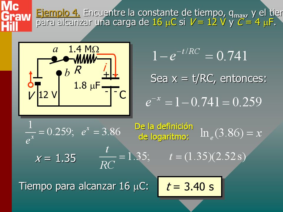 a i R b Sea x = t/RC, entonces: C V x = 1.35 t = 3.40 s