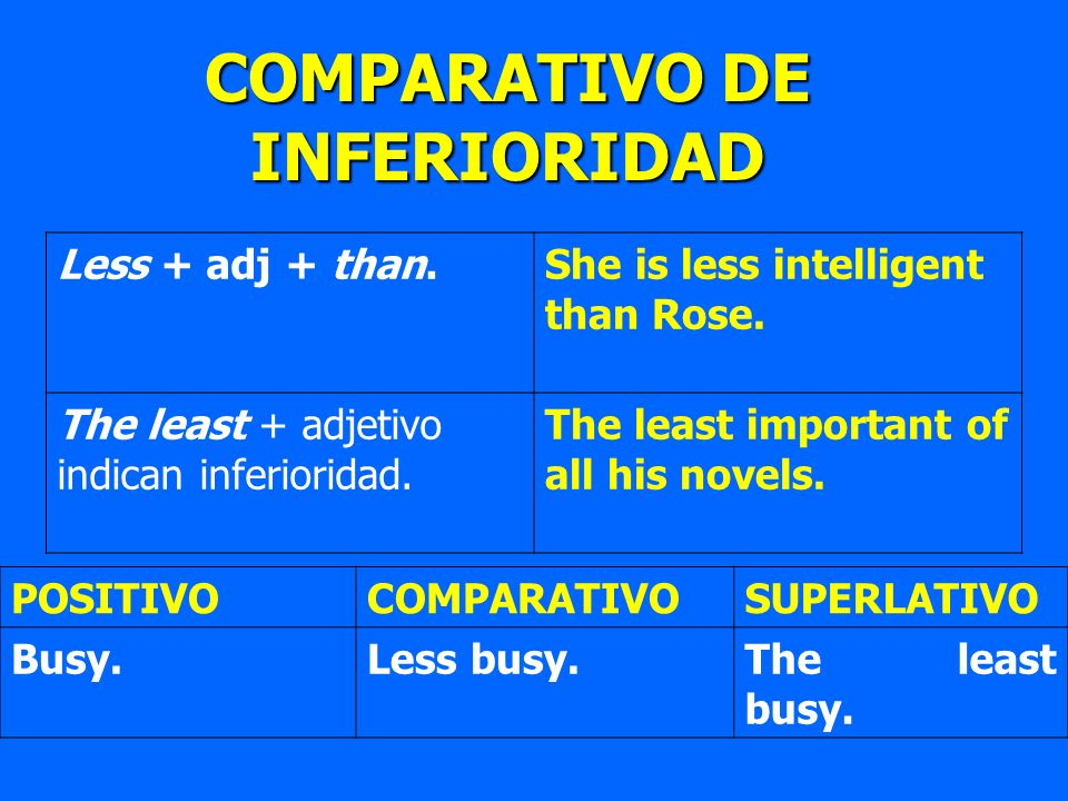 COMPARATIVO DE INFERIORIDAD