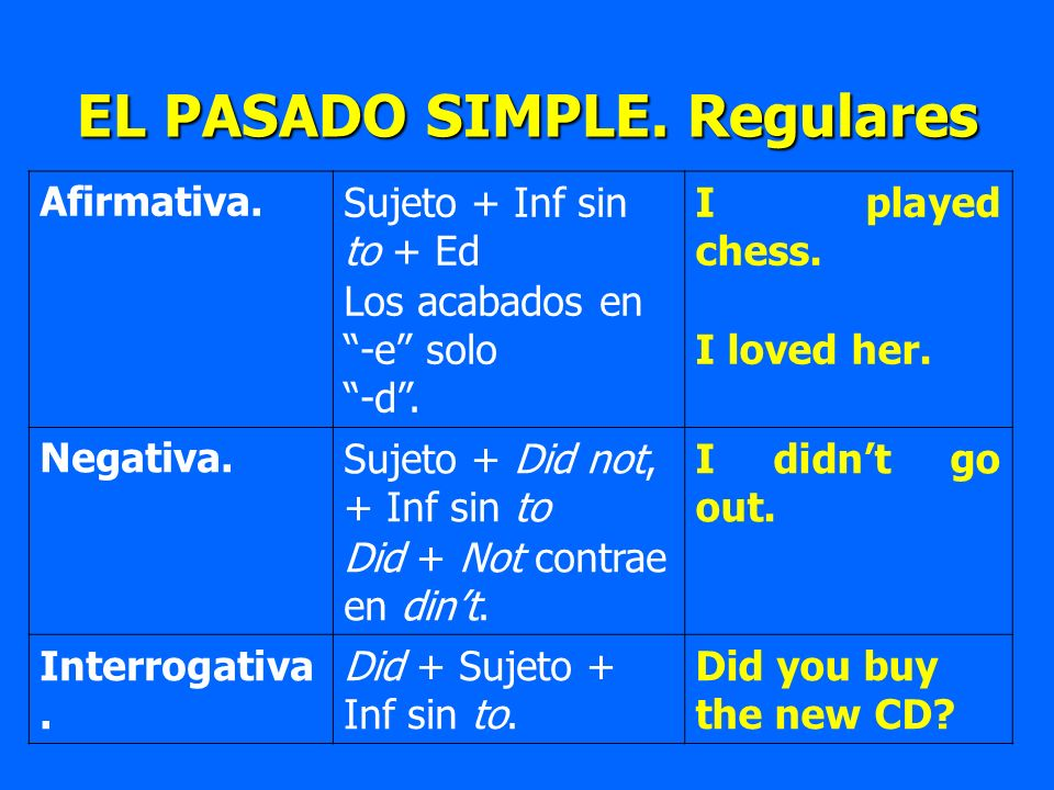 EL PASADO SIMPLE. Regulares