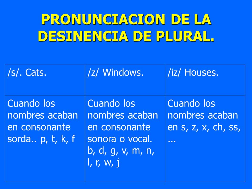 PRONUNCIACION DE LA DESINENCIA DE PLURAL.