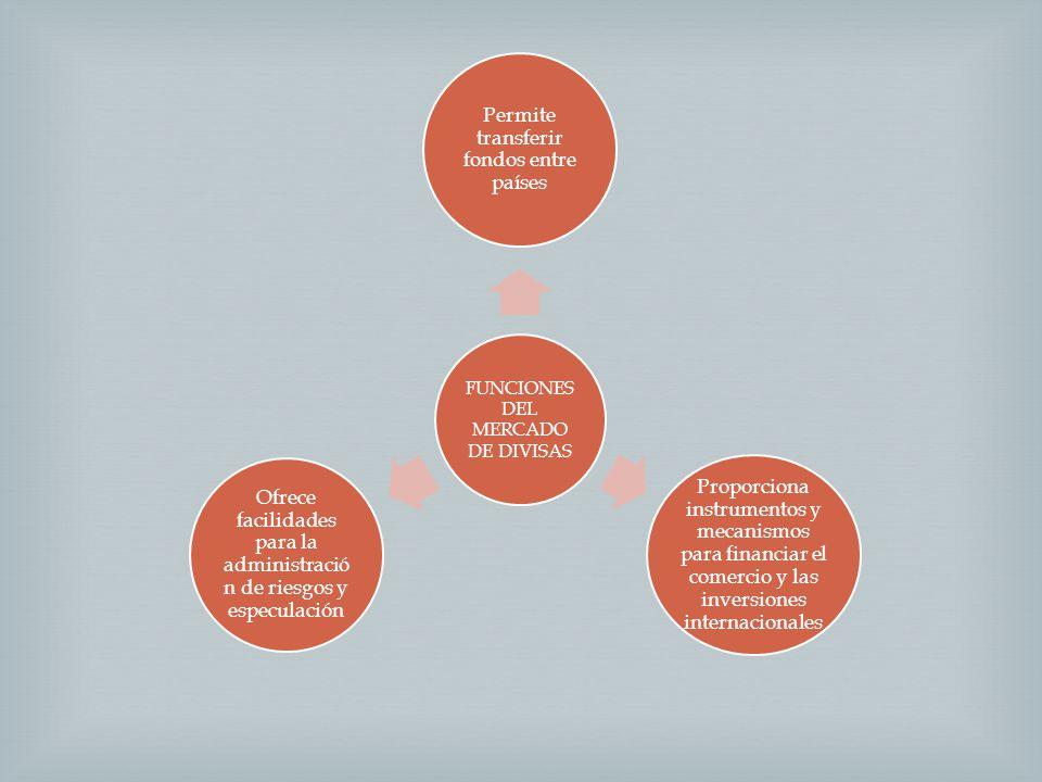9 investiga el funcionamiento del mercado de divisas forex