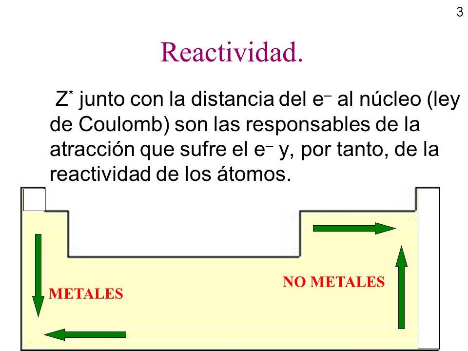 Propiedades de la tabla peridica ppt video online descargar 3 reactividad urtaz Choice Image