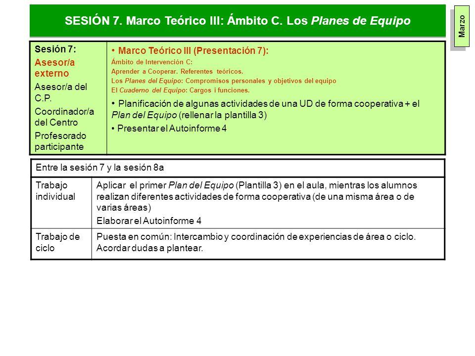 Fantástico Plantilla De Marco Conceptual Patrón - Colección De ...