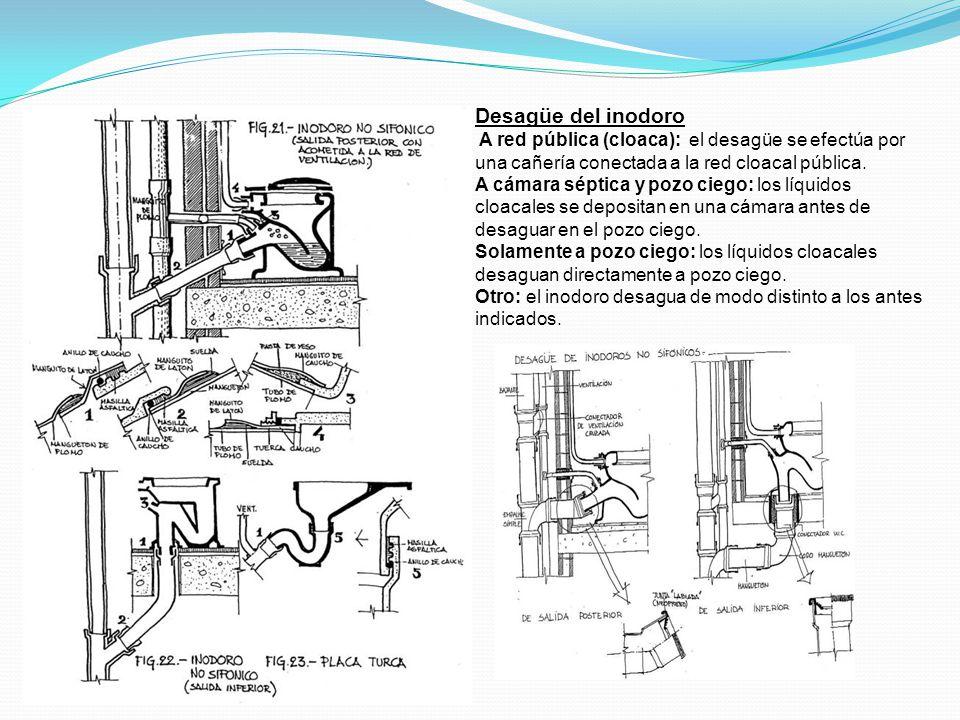 Artefactos sanitarios ppt video online descargar for Inodoro sin desague