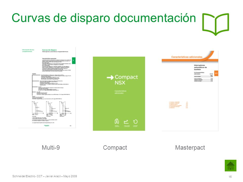 Curvas de disparo documentación