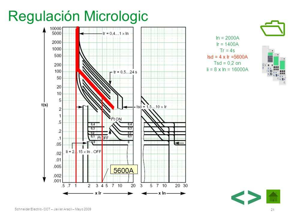 < > Regulación Micrologic 5600A In = 2000A Ir = 1400A Tr = 4s
