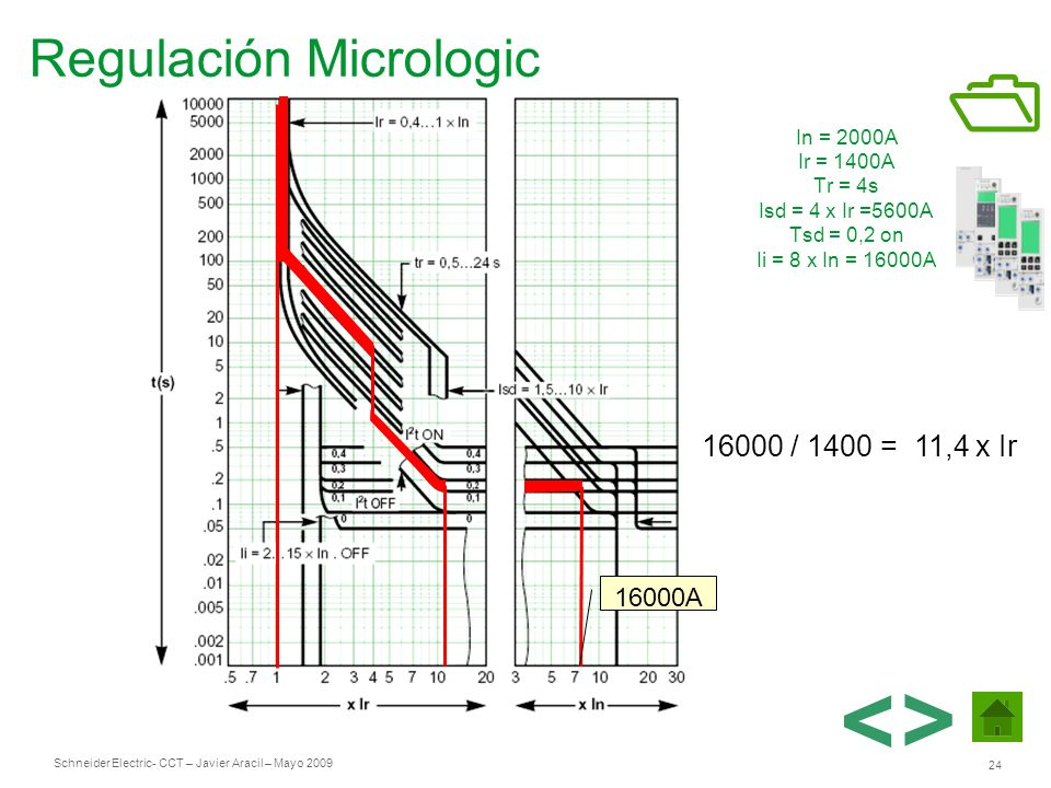 < > Regulación Micrologic 16000 / 1400 = 11,4 x Ir 16000A