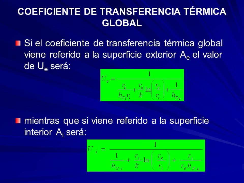COEFICIENTE DE TRANSFERENCIA TÉRMICA GLOBAL