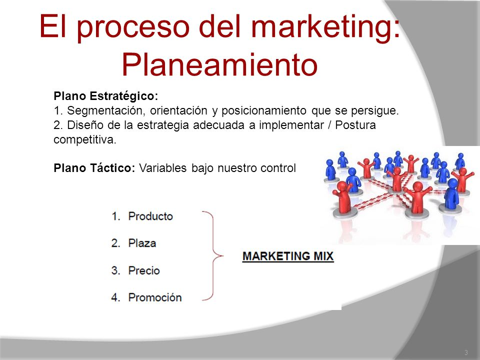 El proceso del marketing: Planeamiento