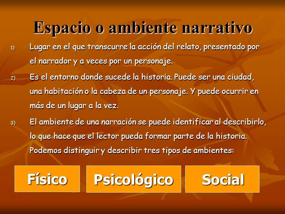 G nero narrativo 5 b sico colegio de los sagrados corazones ppt video online descargar - Tipos de espacios ...
