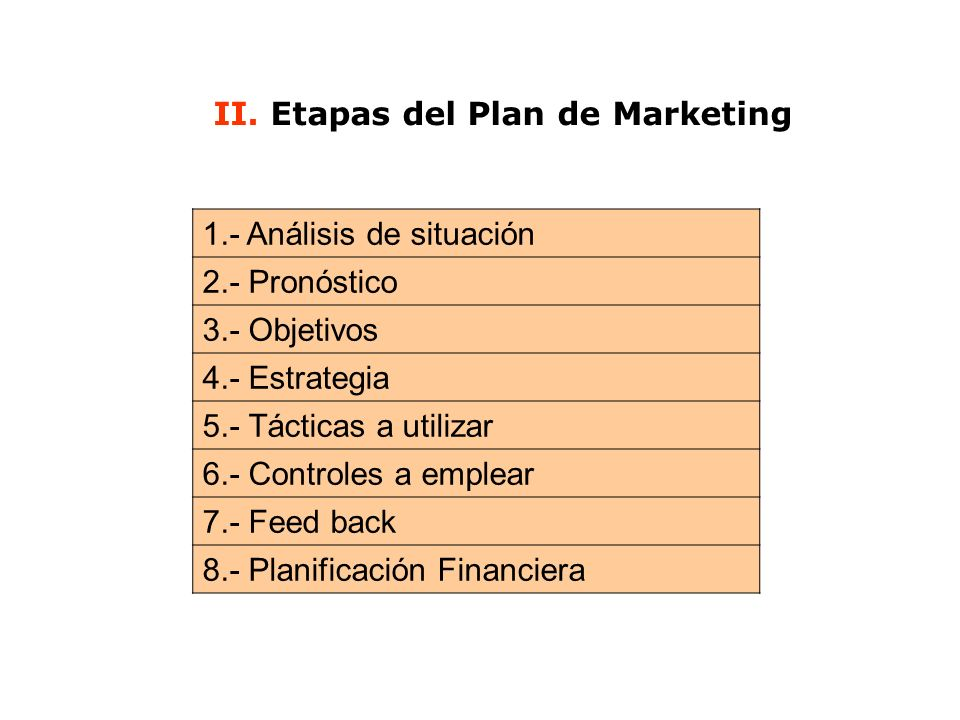 II. Etapas del Plan de Marketing