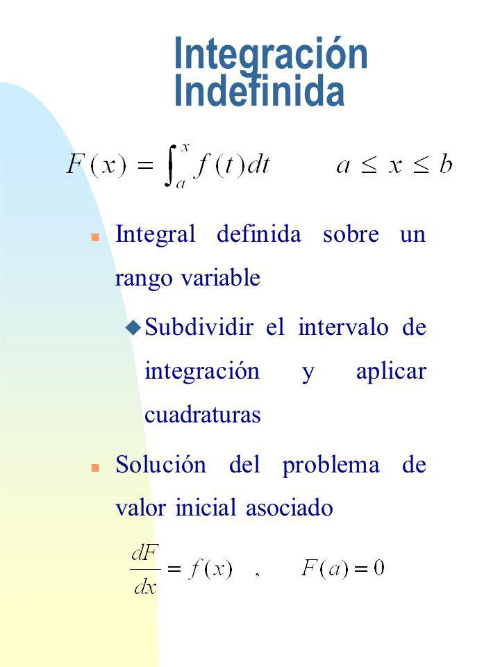 Integración Indefinida