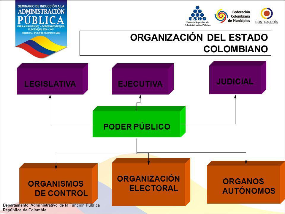 Estructura Del Estado Colombiano Ppt Descargar