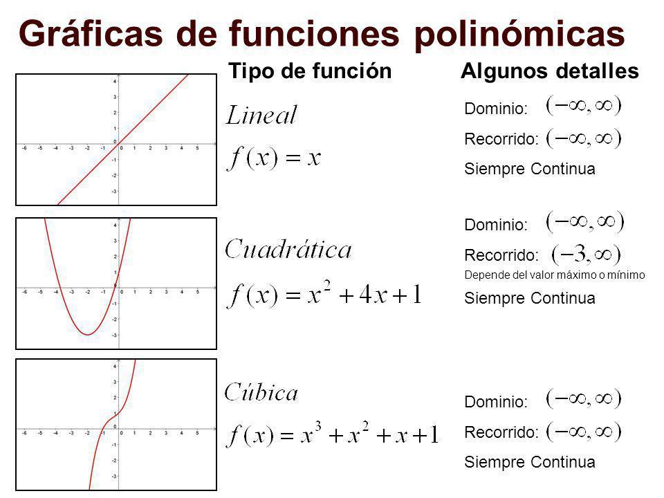 Comparar Y Contrastar Características De Diferentes Funciones Ppt Descargar