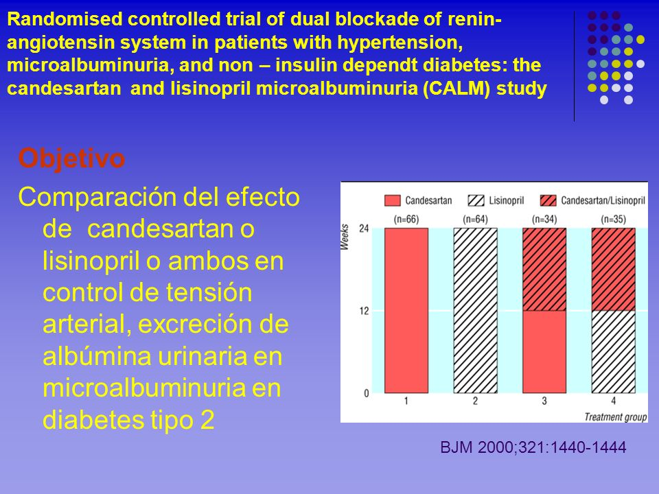Randomised controlled trial of dual blockade of renin- angiotensin system in patients with hypertension, microalbuminuria, and non – insulin dependt diabetes: the candesartan and lisinopril microalbuminuria (CALM) study