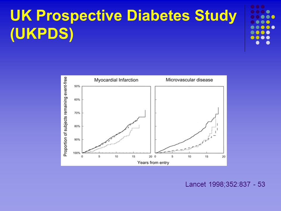 UK Prospective Diabetes Study (UKPDS)