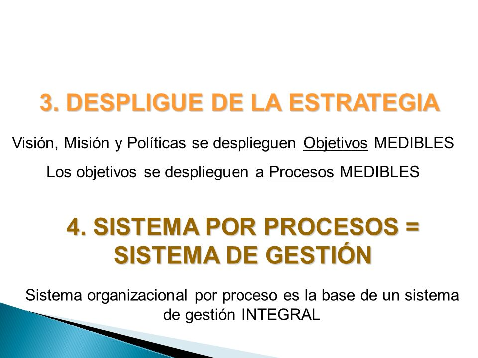 3. DESPLIGUE DE LA ESTRATEGIA