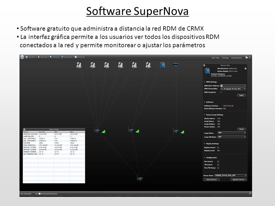 Software SuperNova Software gratuito que administra a distancia la red RDM de CRMX.