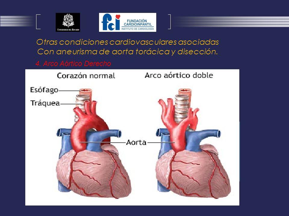 MARCO DE LEON ESPITIA MD Fellow CARDIOLOGIA - ppt descargar