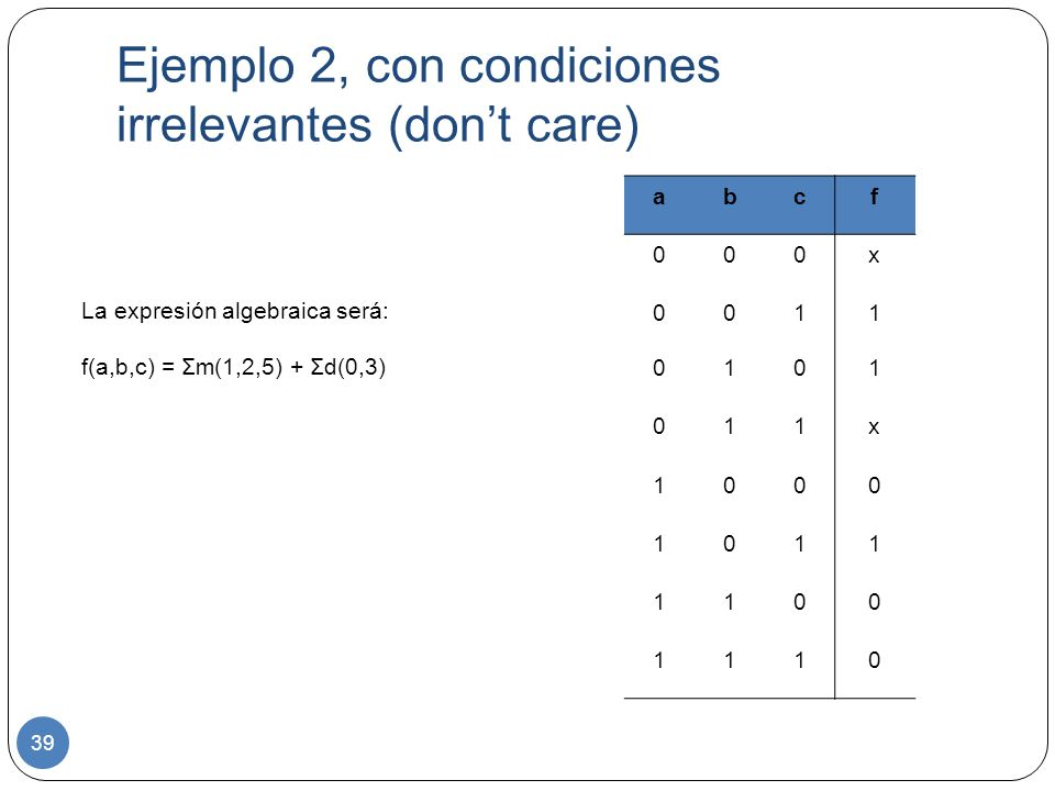 Ejemplo 2, con condiciones irrelevantes (don't care)