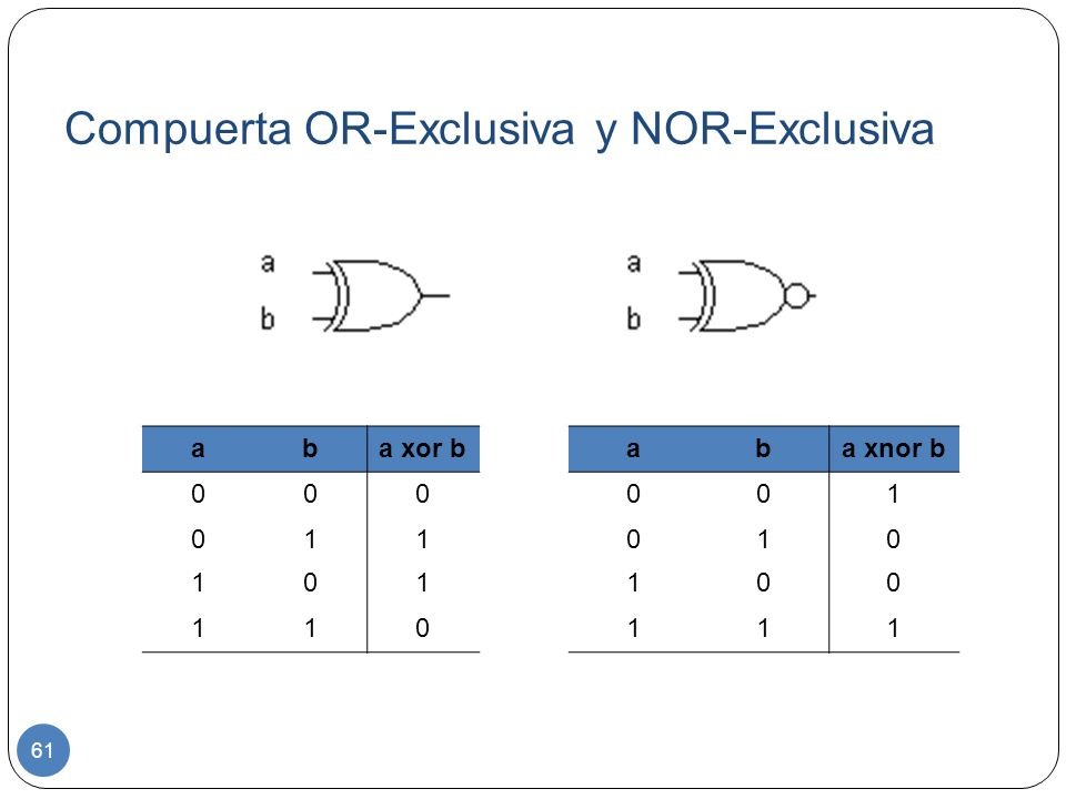 Compuerta OR-Exclusiva y NOR-Exclusiva