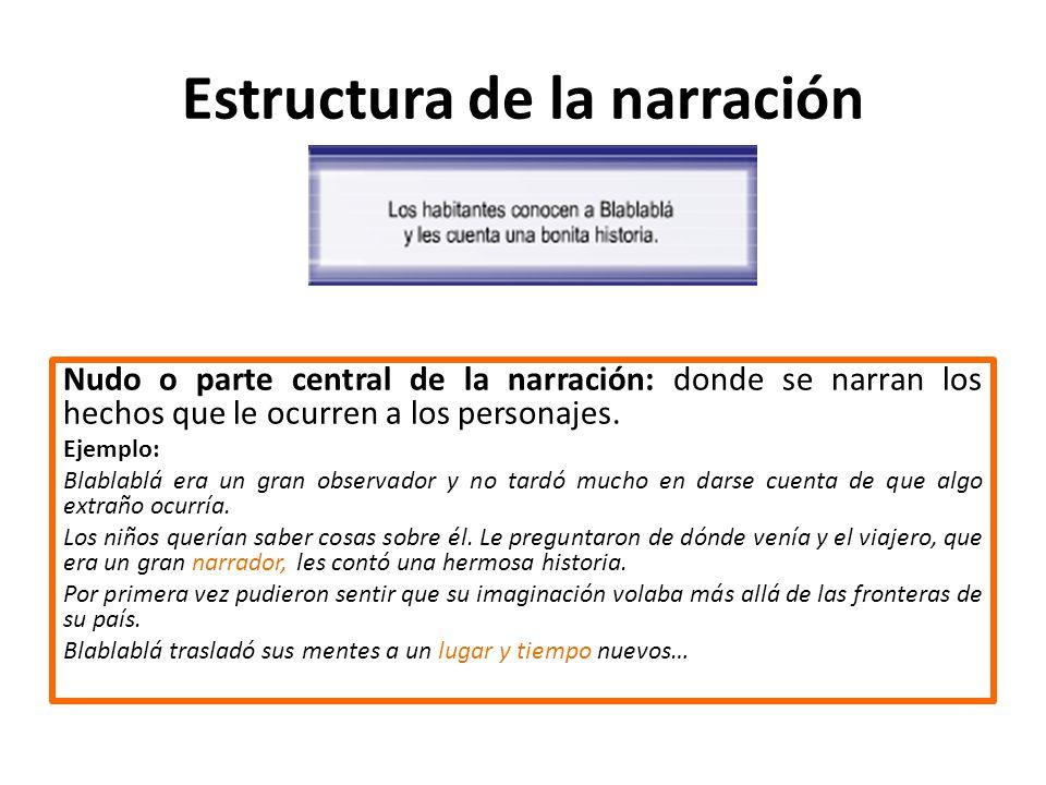 Textos Narrativos Miss Claudia Silva Rojas Ppt Video