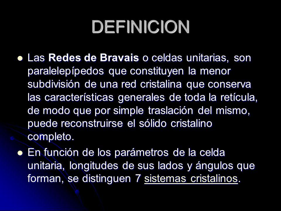 Definicion Las Redes De Bravais O Celdas Unitarias Son