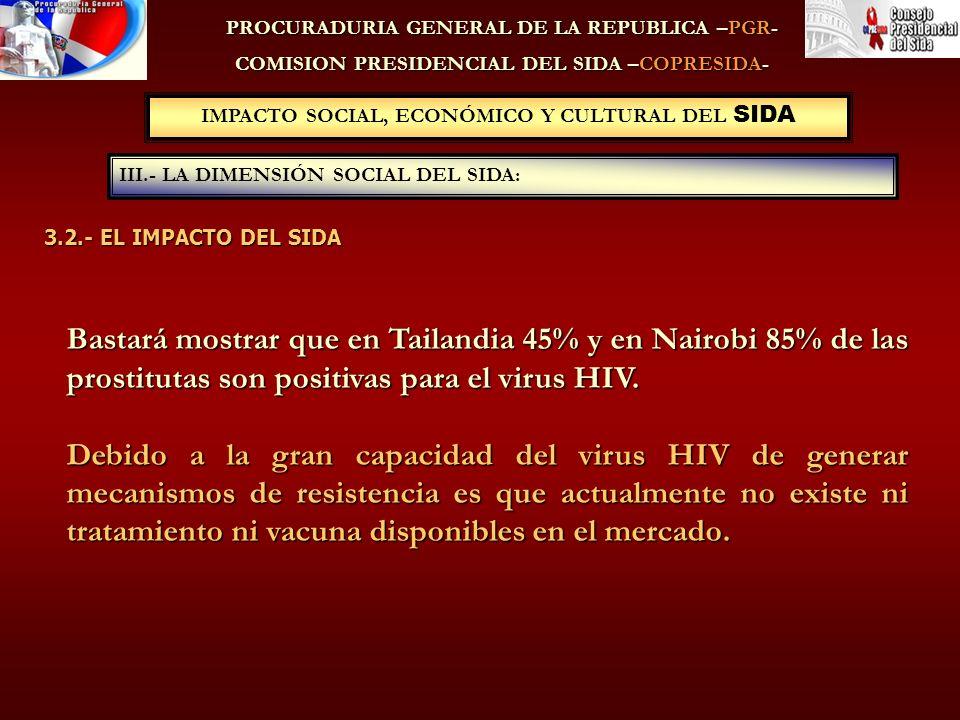 porcentaje prostitutas sida perfil de las prostitutas