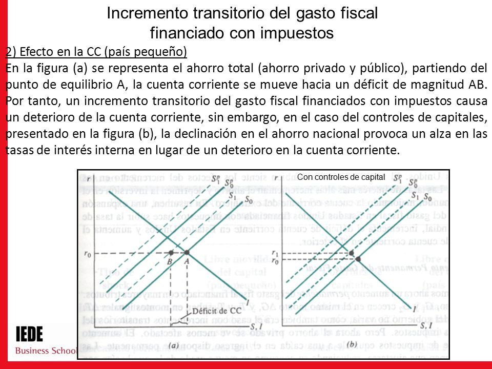 Incremento transitorio del gasto fiscal financiado con impuestos