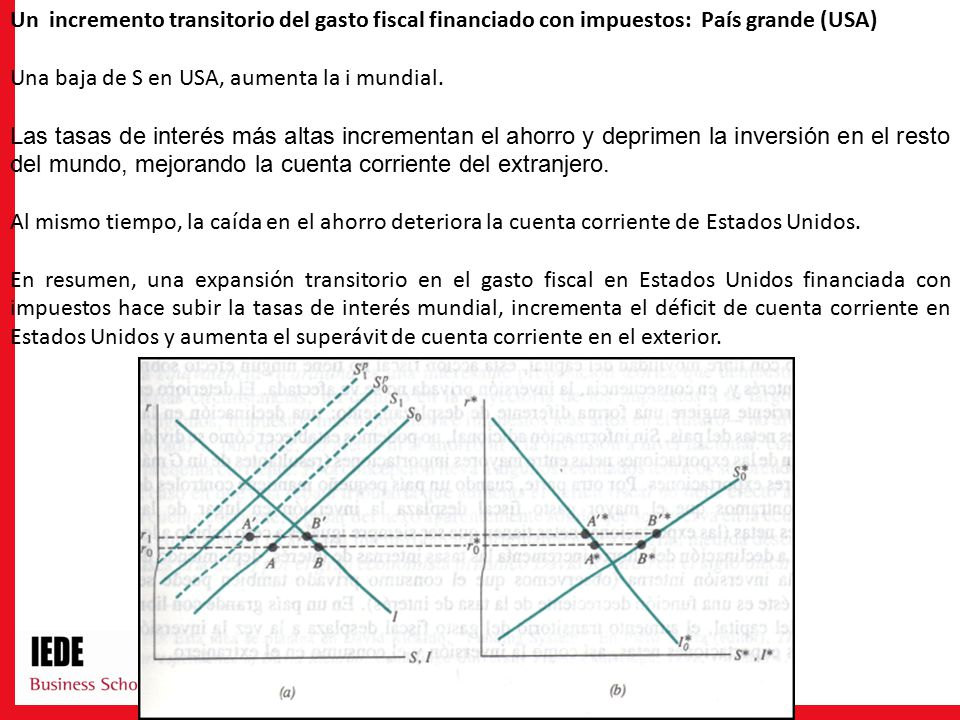 Un incremento transitorio del gasto fiscal financiado con impuestos: País grande (USA)