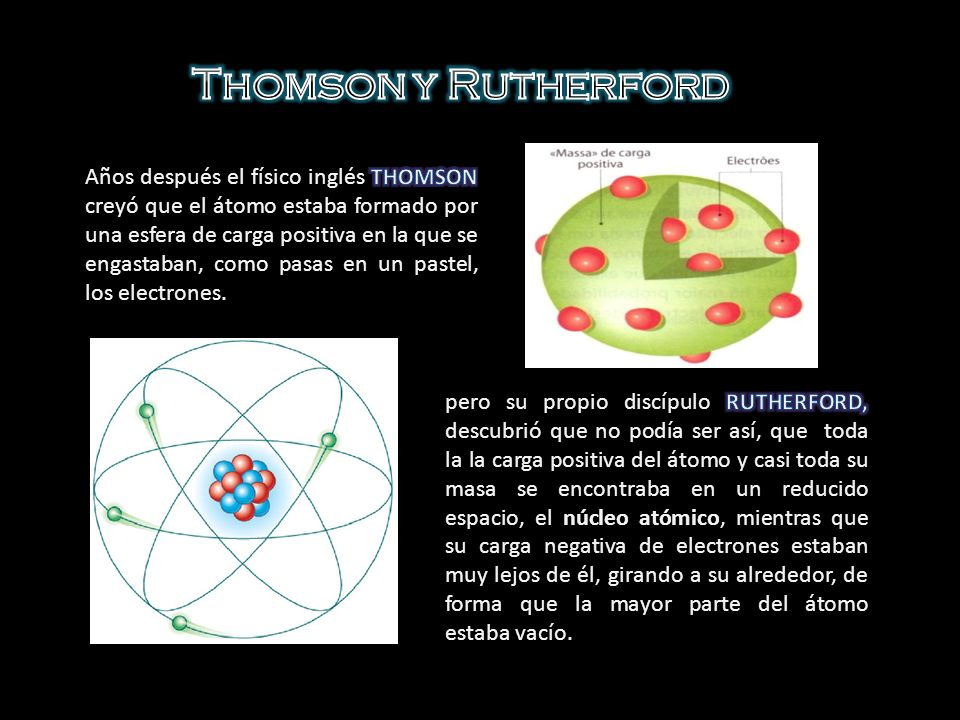 Thomson y Rutherford