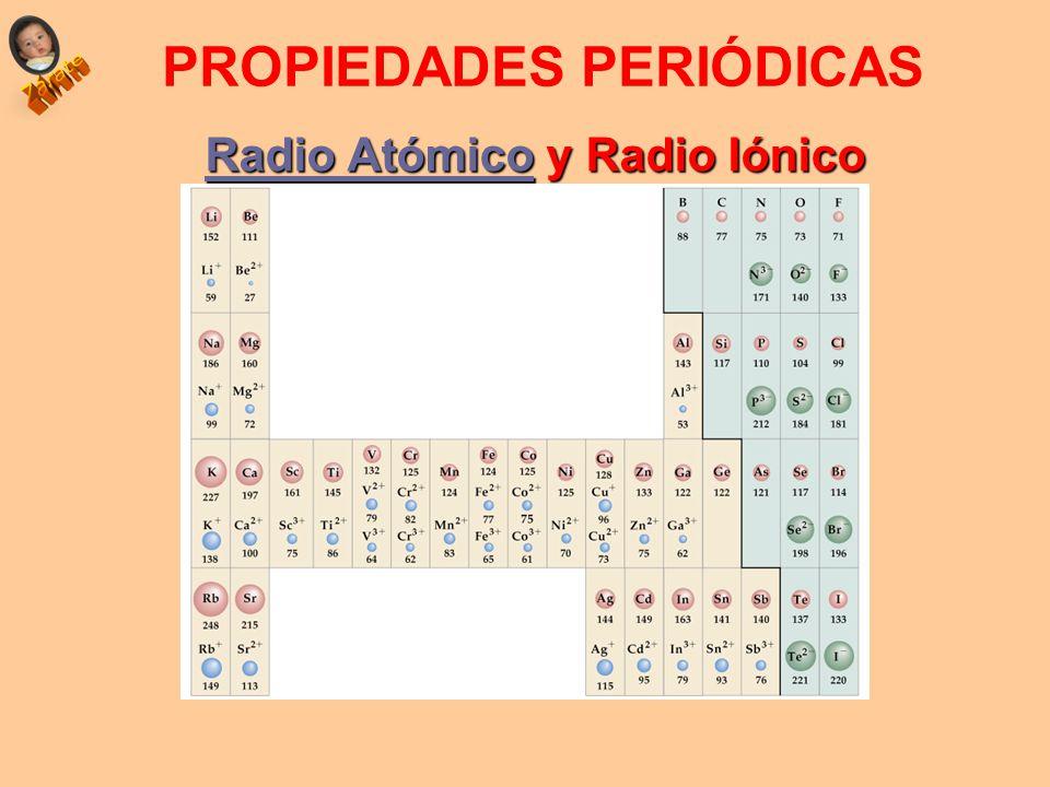 Propiedades peridicas ubicacin del elemento en la tabla ppt 16 radio urtaz Images