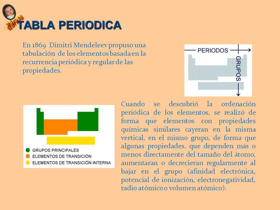 Propiedades peridicas ubicacin del elemento en la tabla ppt 2 tabla periodica urtaz Choice Image