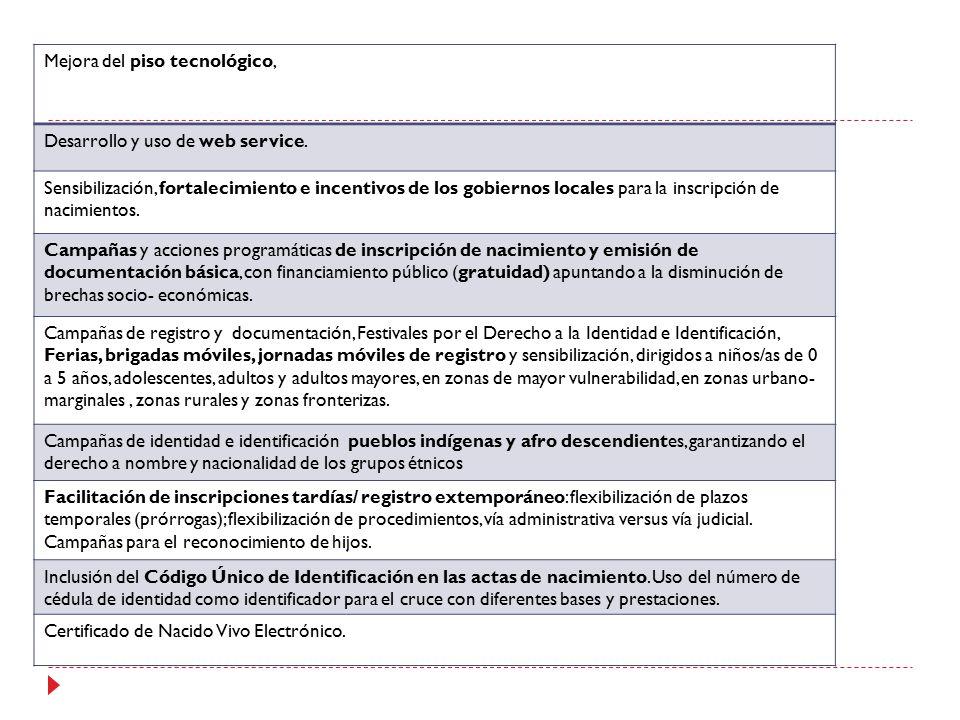 Famoso Inscripción Tardía De Certificado De Nacimiento Foto - Cómo ...