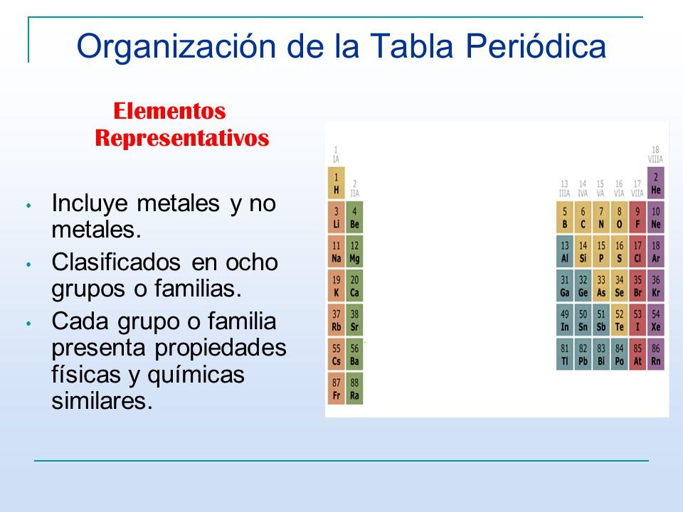 Tabla peridica y configuracin electrnica ppt video online organizacin de la tabla peridica urtaz Image collections