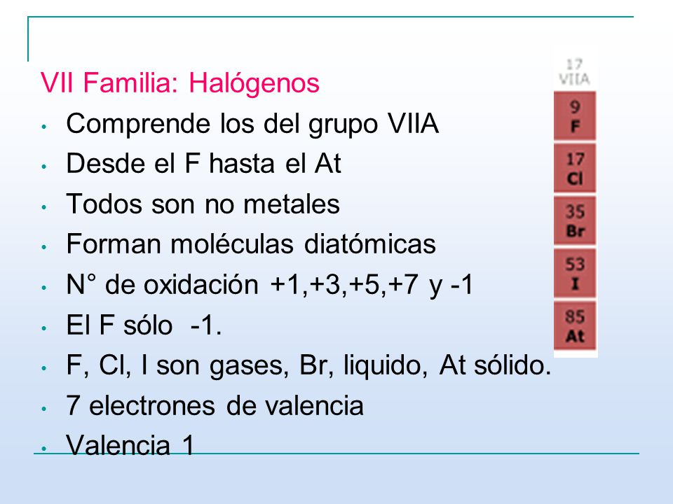 Tabla peridica y configuracin electrnica ppt video online 19 vii familia halgenos urtaz Images