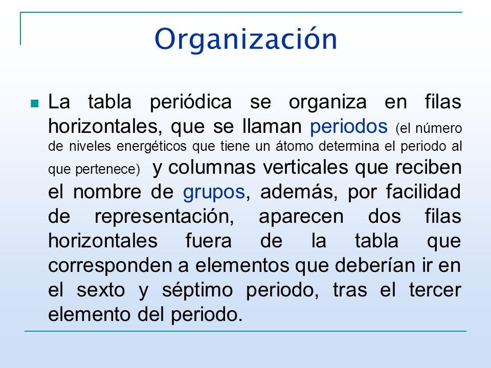 Tabla peridica y configuracin electrnica ppt video online organizacin urtaz Images