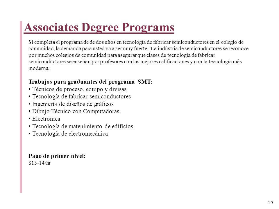 Associates Degree Programs