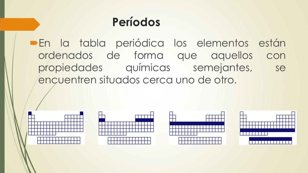 La tabla periodica ppt descargar perodos 6 familias de la tabla peridica urtaz Choice Image