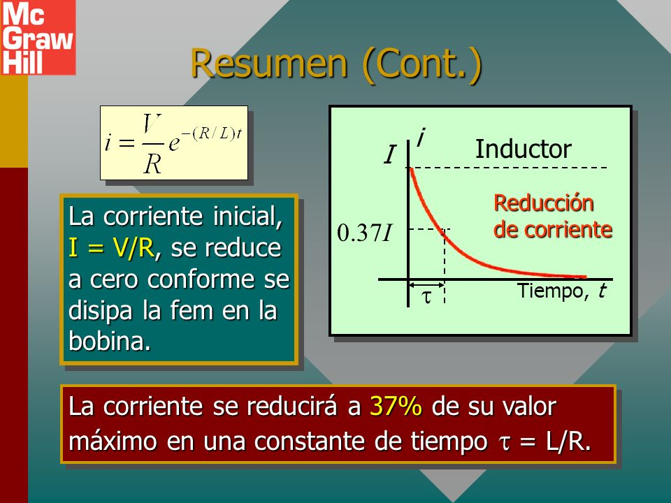 Resumen (Cont.) i Inductor I Current Decay