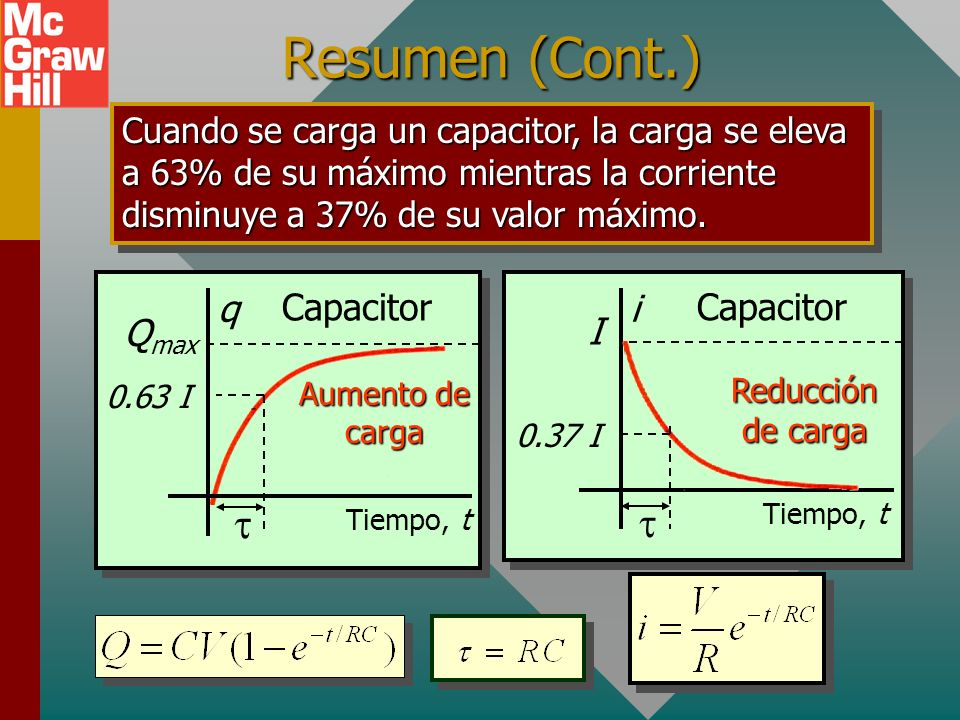 Resumen (Cont.) t t Qmax q Capacitor I i Current Decay Capacitor