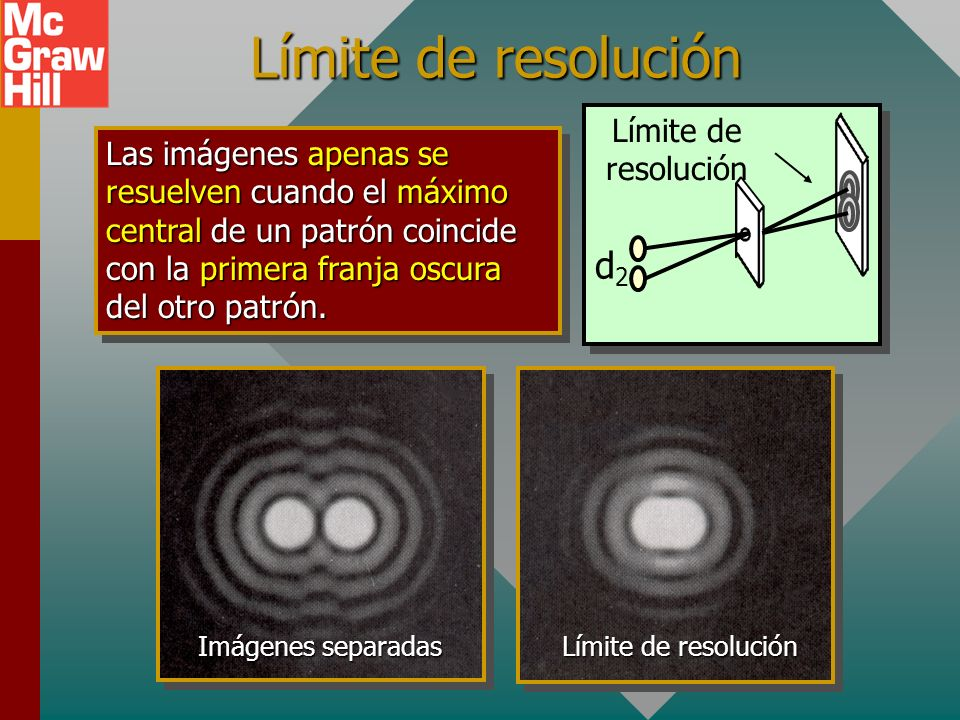 Límite de resolución d2 Límite de resolución