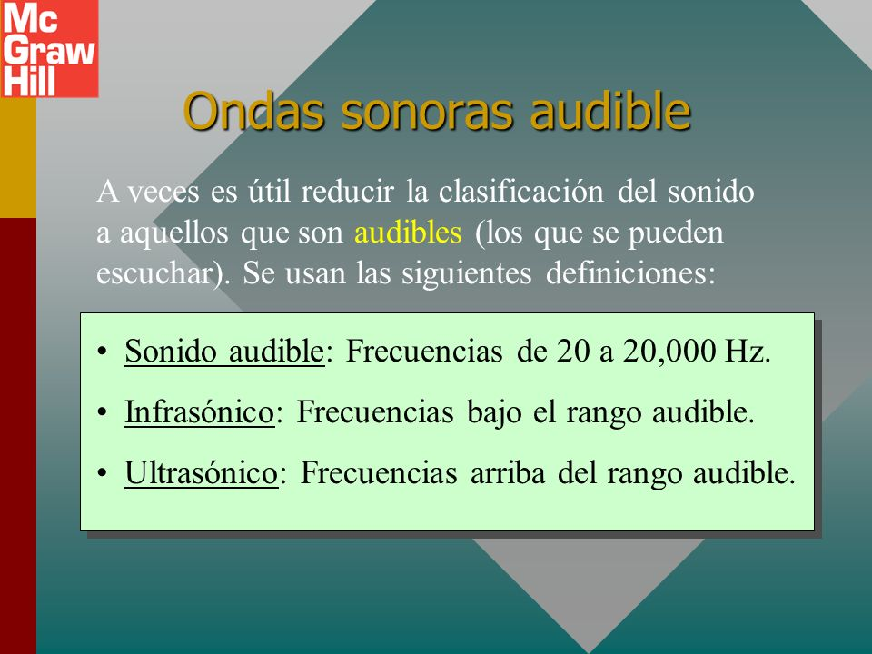 Ondas sonoras audible