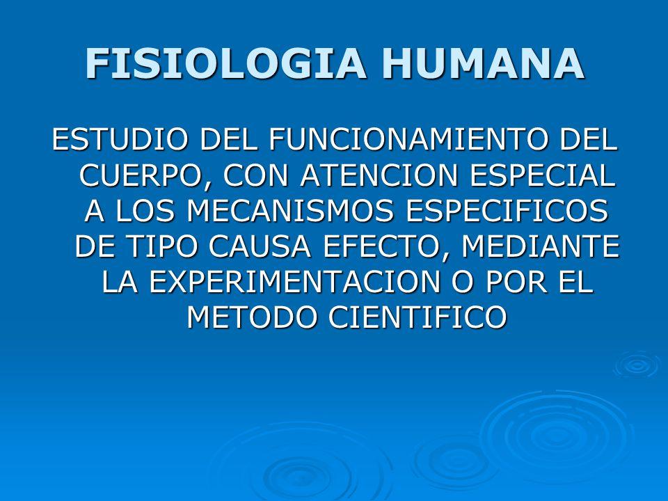 FISIOLOGIA FISIS= NATURALEZA LOGOS =LO QUE SE DICE DE ALGO HISTORIA ...