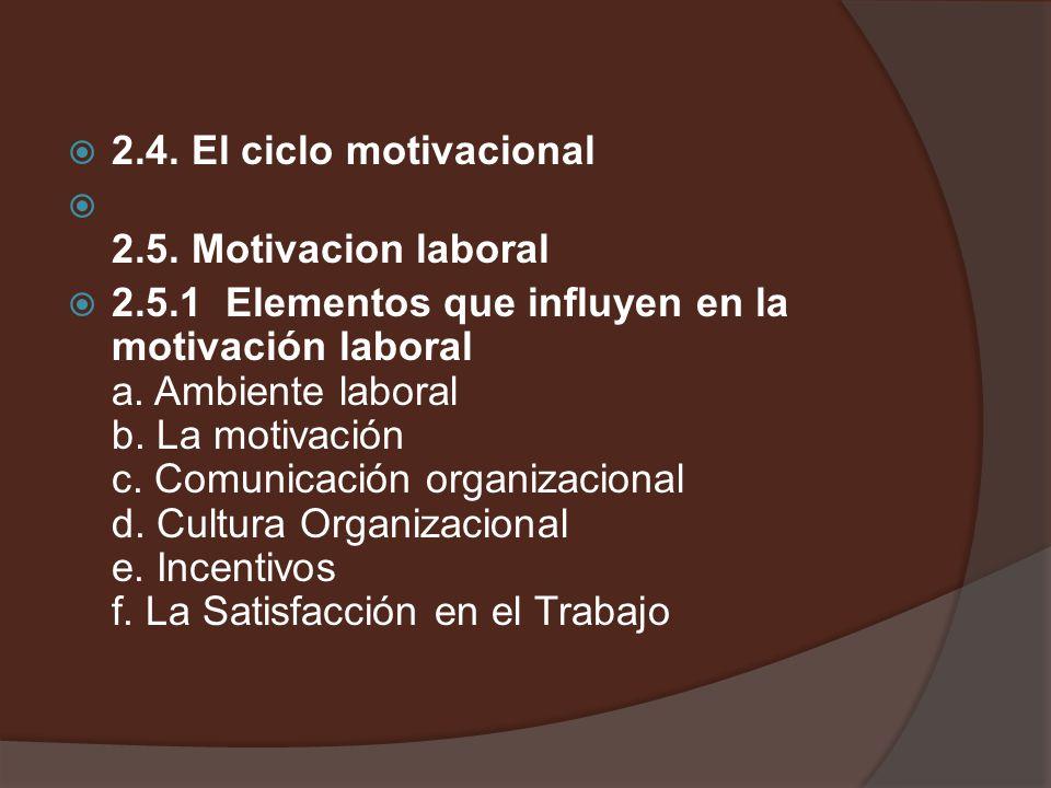 Factores Que Intervienen En La Motivación Laboral Y Su