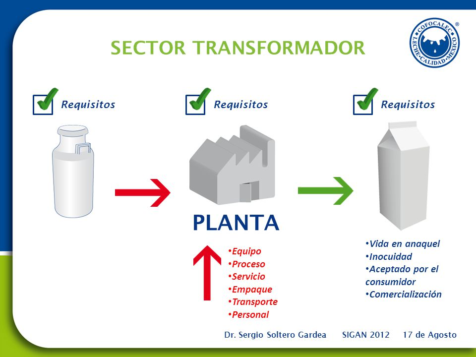 PLANTA SECTOR TRANSFORMADOR Requisitos Requisitos Requisitos