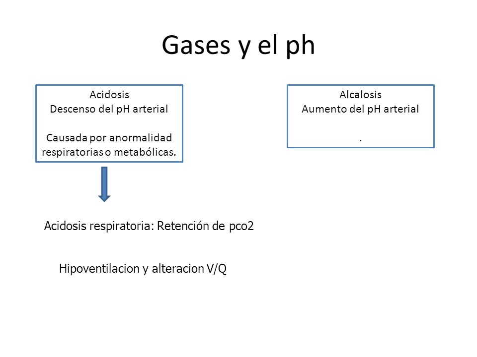 Gases y el ph Acidosis Descenso del pH arterial