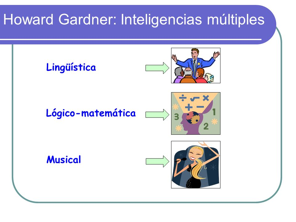 Howard Gardner: Inteligencias múltiples